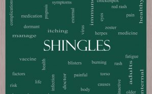 treatment shingles pain