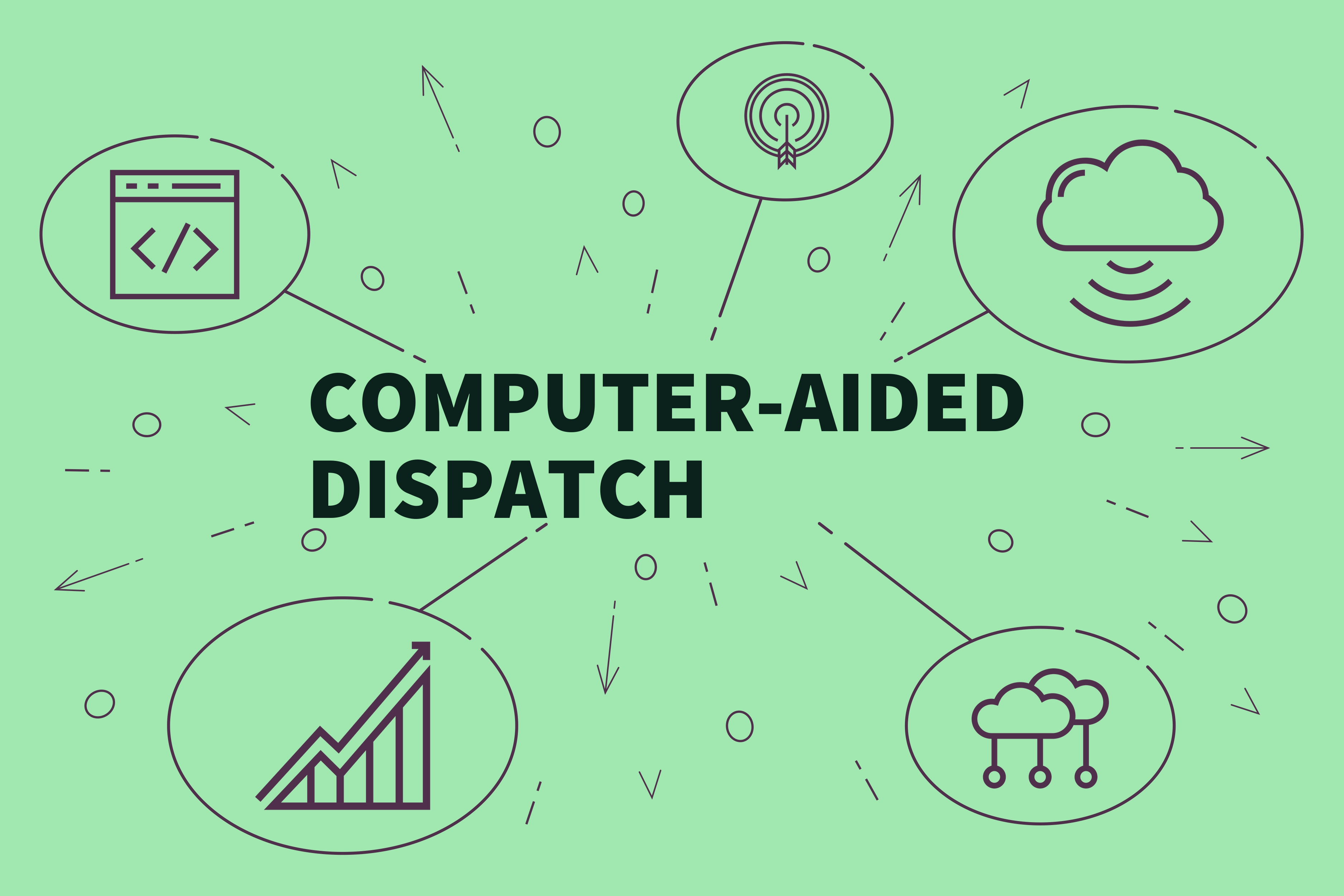 Dispatch Field Service Business Management Software